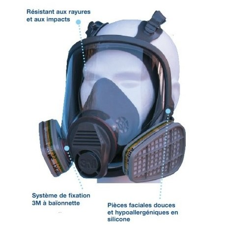 masque complet de protection respiratoire
