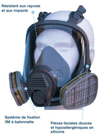 3m protection masque
