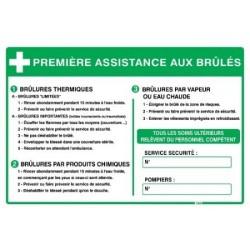 """PANNEAU PVC """"PREMIERS SOINS AUX BRULES"""" - 300X450mm"""